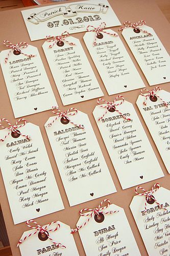 Table Plan idea using luggage tags...
