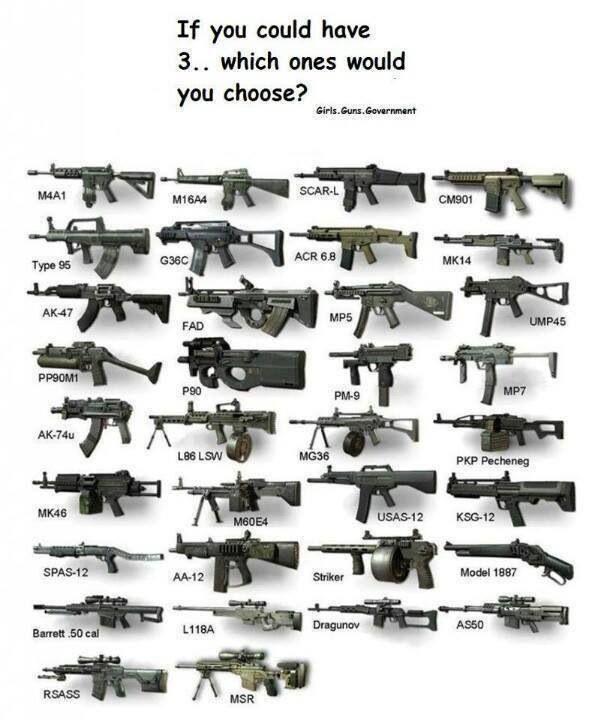 M4A1, MP7 e(and) UMP45