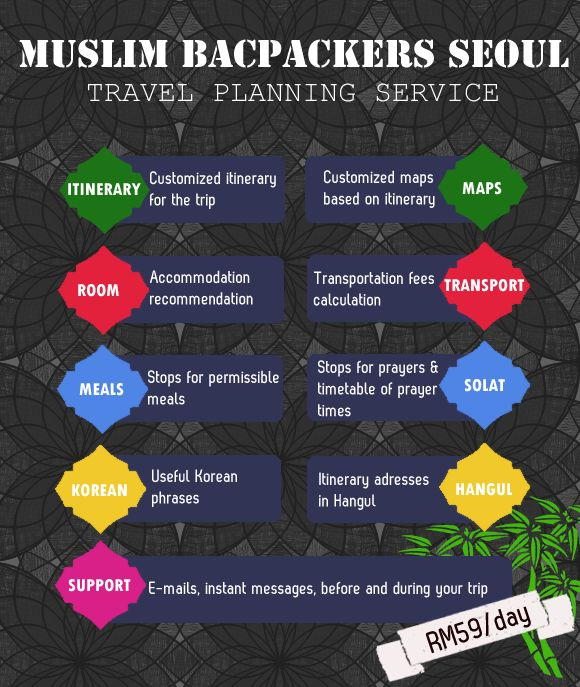 Muslim Backpackers Seoul: Planning Service