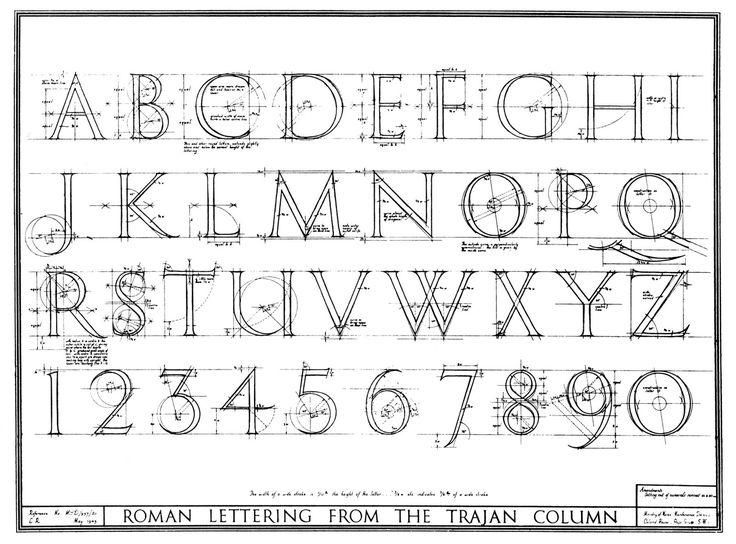 Trajan Alphabet