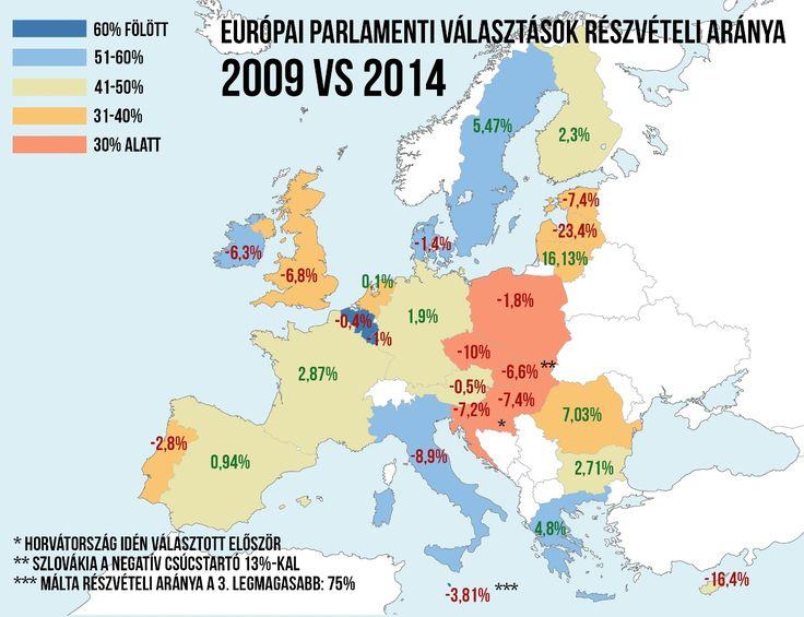 Európai Parlamenti választások részvételi aránya (2014)