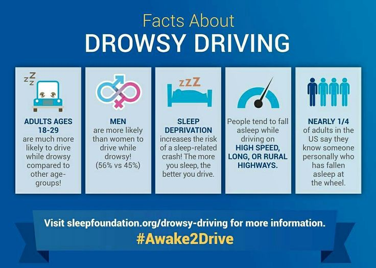 If You Get Drowsy While Driving It Is Best To >> 17 Best images about All About Sleep on Pinterest | Need sleep, Sleep deprivation and Wake up
