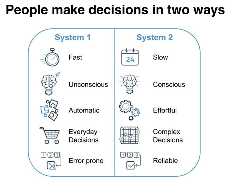 Decision making systems