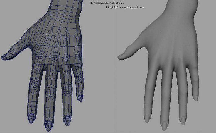 hand reference for 3d topology - Google Search