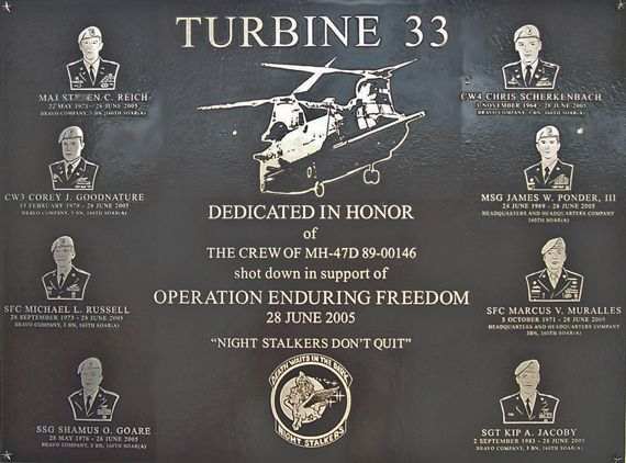 This memorial honors eight Soldiers from the 160th Special Operations Aviation Regiment (Airborne), better known as Night Stalkers, who were killed during Operation Red Wings in Afghanistan, June 28, 2005. While they were transporting eight Navy SEALs to aid four of their brothers in the remote Hindu-Kush mountains, a rocket-propelled grenade destroyed their MH-47 Chinook, killing all 16 men aboard. Night Stalkers are well known in the special operations community for their expertise at ...