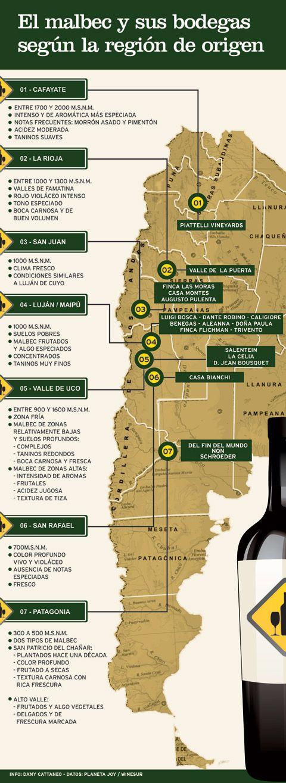 El Malbec y algunas de sus bodegas en las diferentes regiones de Argentina