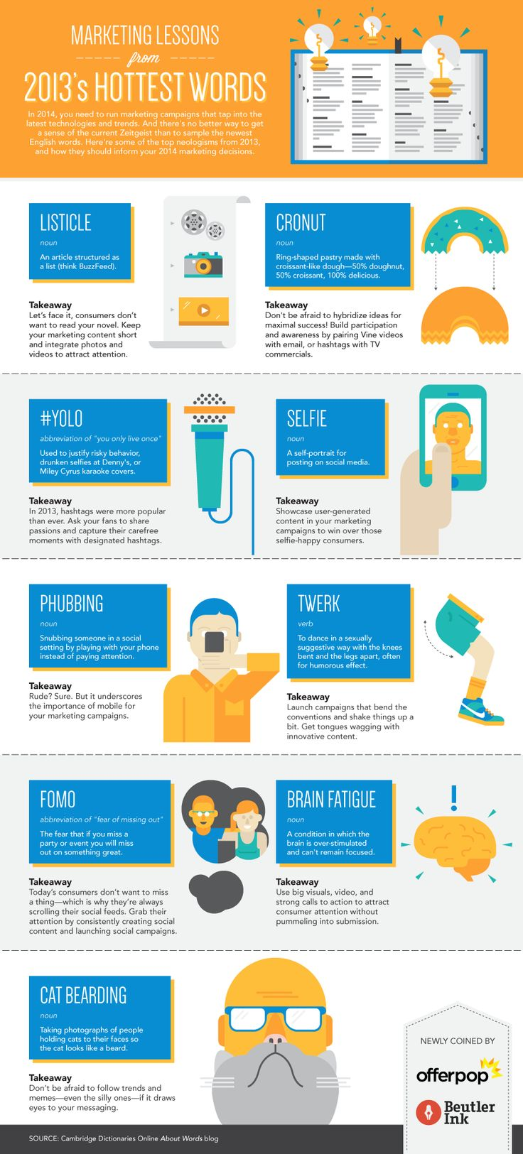 Social Media Marketing Lessons From 2013's Hottest Buzz Words [INFOGRAPHIC]