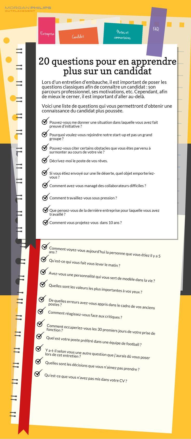 20 questions à poser en entretien d'embauche pour mieux cerner le candidat #RH #recrutement #emploi