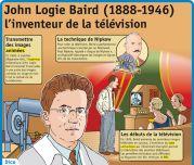 John Logie Baird - Le Petit Quotidien, le seul site d'information quotidienne pour les 6 - 10 ans !