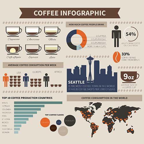 Бесплатный кофе инфографики вектор