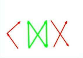 Руническая формула на притяжение партнера