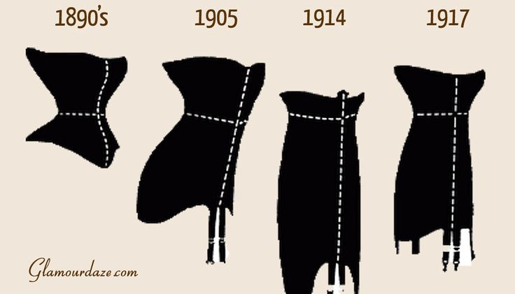 Corset Designs Timeline -1890 to 1917