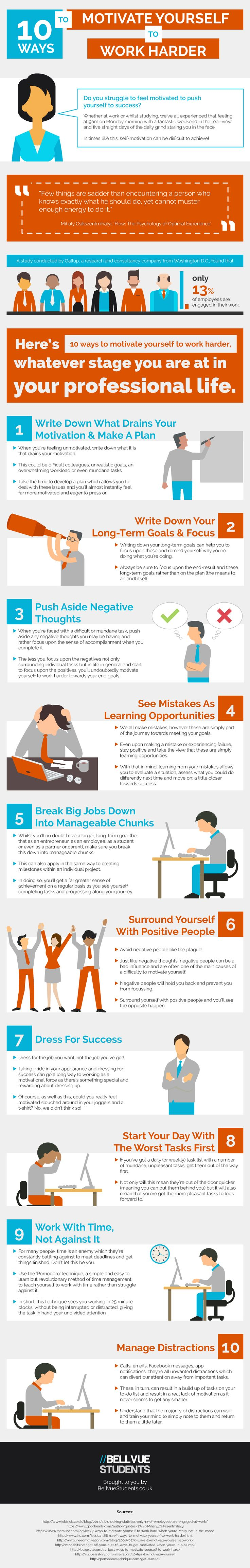 10 steps how to use stress to increase your productivity motivate - 10 Best Ways To Motivate Yourself To Work Harder