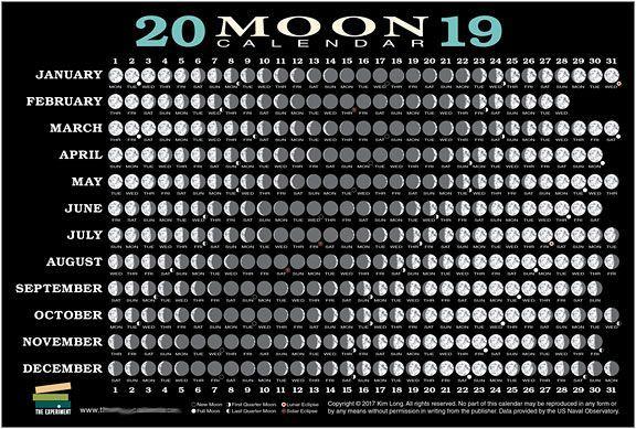 Full Moon Calendar 2020 Phases Moon Calendar Moon Phase