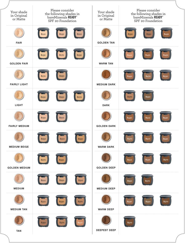 Mineral Makeup Color Comparison Chart Saubhaya Makeup