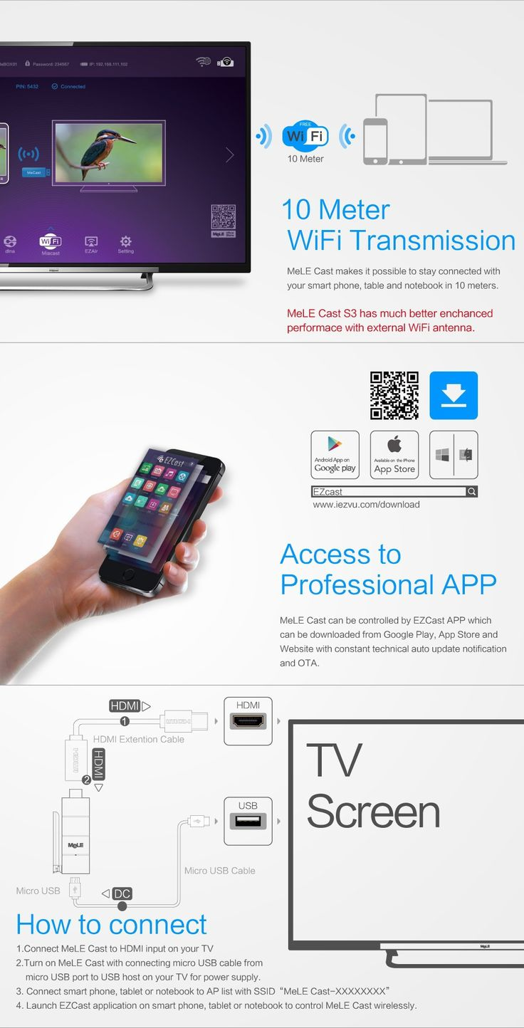 MeLE S3 Wireless HDMI Dongle Cast Smart TV Stick AirPlay Miracast Mirror For Android iOS Windows