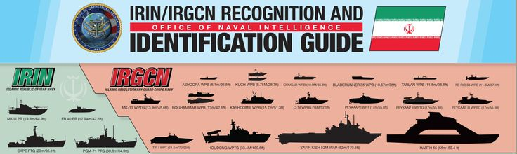 The following is a guide to identifying ships and boats of the two Iranian naval forces, published by the Office of Naval Intelligence.