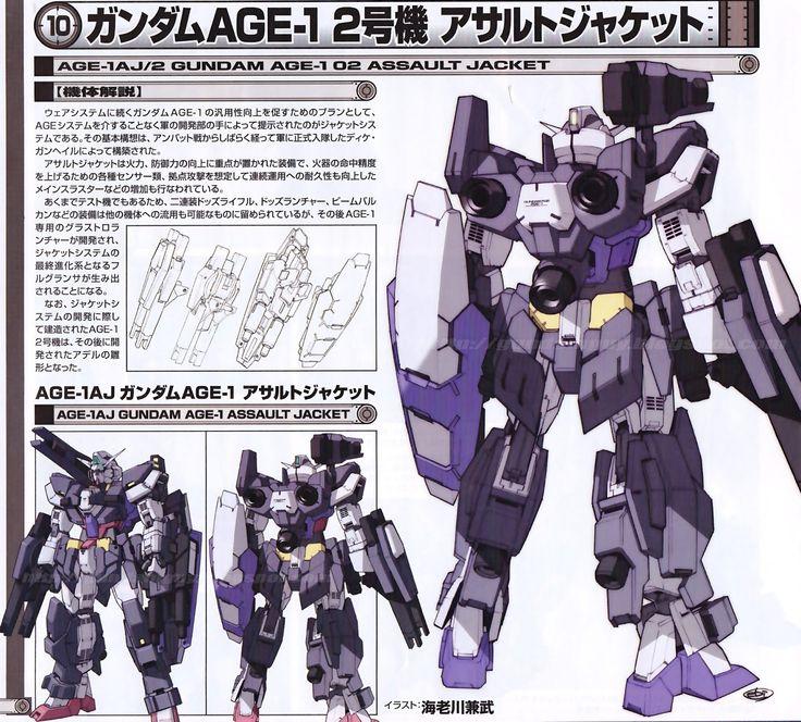 1rr1.jpg (1600×1444) Gundam, Unknown soldier