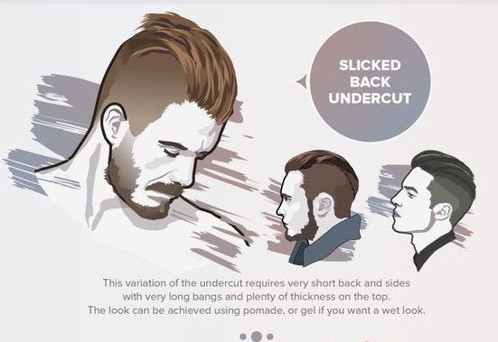 Slicked Back Undercut     Прическа Slicked Back или попросту говоря укладка — это зачесанные назад волосы, которые фиксируются с помощью разнообразных спреев или мусов. Главный плюс прически slicked back заключается в том, что сделав такую прическу Вы сможете полностью открыть лицо. Очень важно сделать прическу с помощью надежного и качественного средства для волос, так как если Вы решите сэкономить на лаке или мусе, то вечер будет безнадежно испорчен, так как данный вид модной прически или…