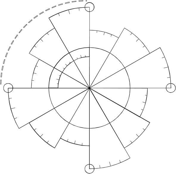 Chronodex Templates | Patrick Ng's Chronodex Diary System | Jo Larsen Burnett