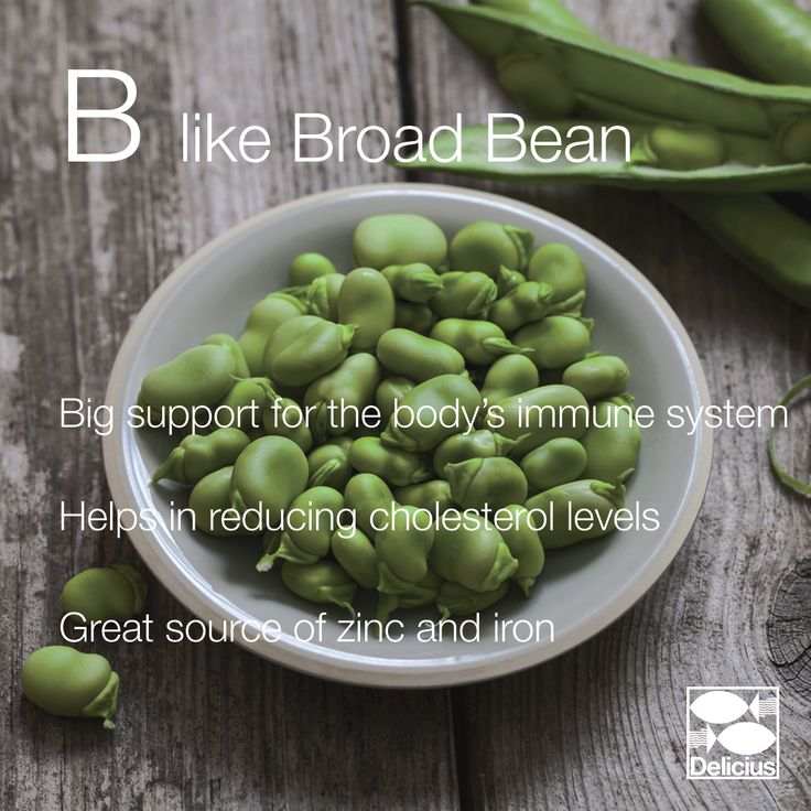 The Delicius Alphabet | B like Broad Bean - know where we use them? Discover our springtime pan bagnats!
