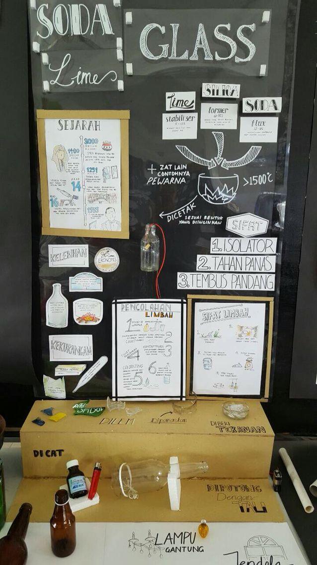 Soda lime glass.  Achmad soerio hutomo. Kelas 1 kelompok 4