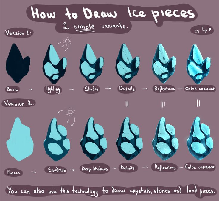 Ice pieces tutorial by LisVanPiece