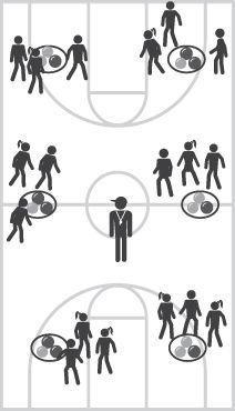 1084 best Physical Education ideas images on Pinterest