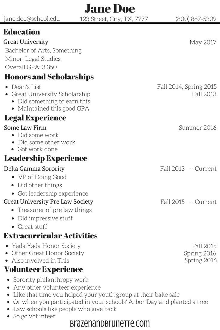 Resume for b school admission