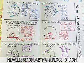 Arcs and Chords in Circles Theorem Foldable for the Geometry Interactive Notebook