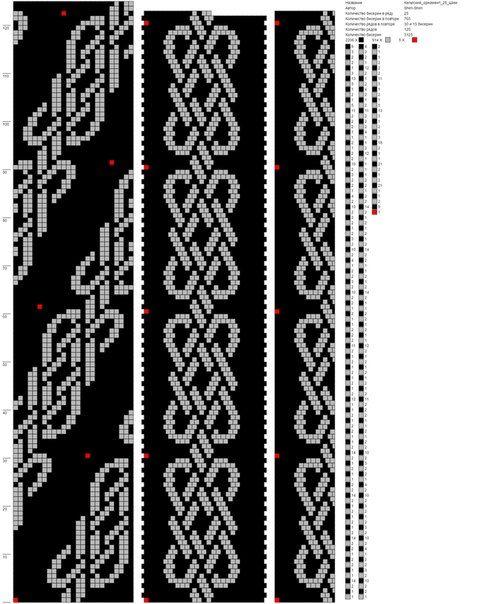 Схемы жгутов