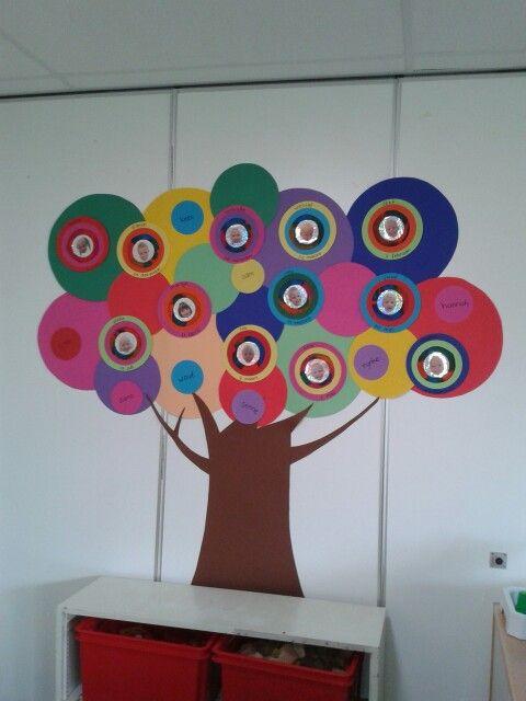 Verjaardagsboom in de klas :-D