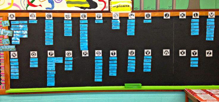 Spanish Classroom Word Wall