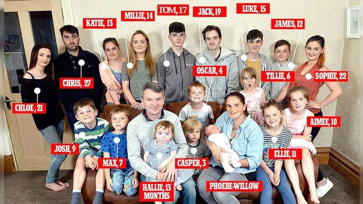 Ein Tag im Leben der größten Familie der Welt in 2020
