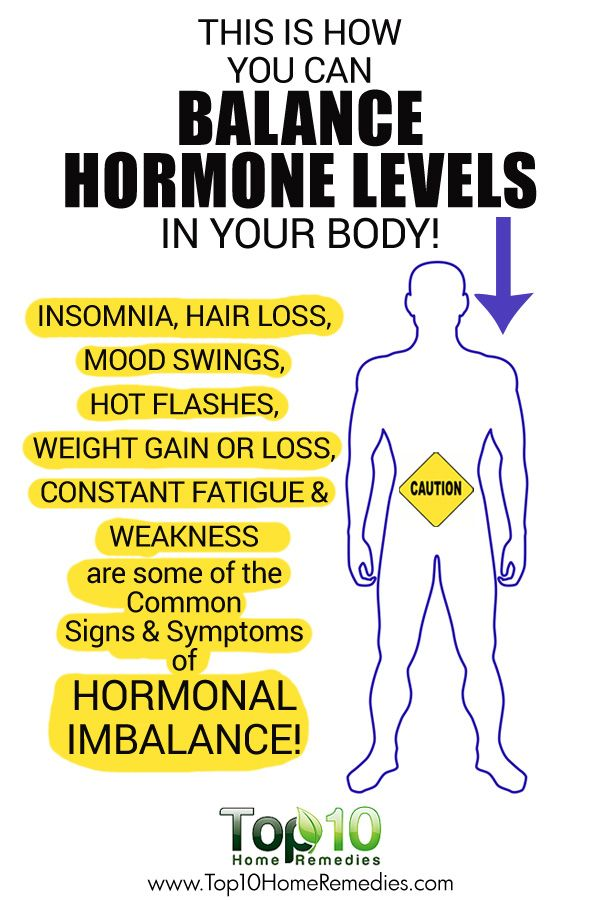 How to Balance Hormone Levels Naturally – Kibbys World