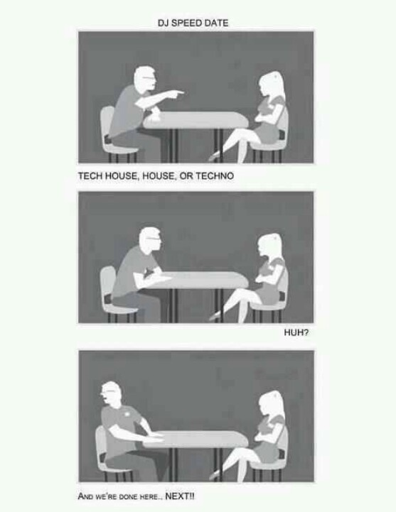 dating position
