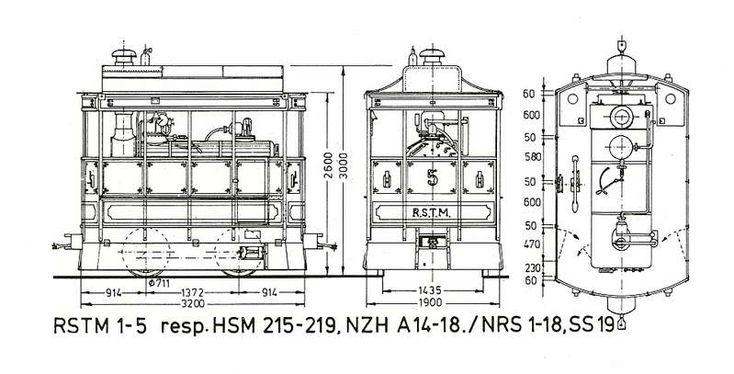 eine kleine Skizze mit den Hauptabmessungen, für mehr info verweise ich gerne nach Waldorp stoomlocomotieven der Nederlandse tramwegen und J.E. Smit De geschiedenis van de blauwe tram