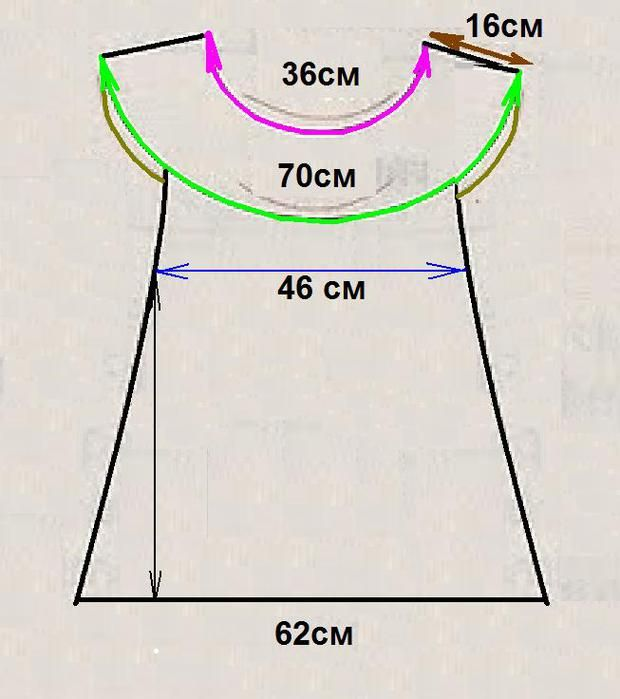 Расчёты при вязании кокетки крючком.
