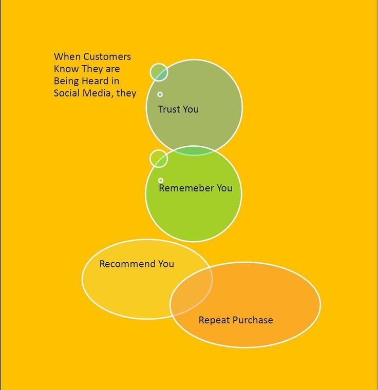 Магнитный маркетинг pdf скачать