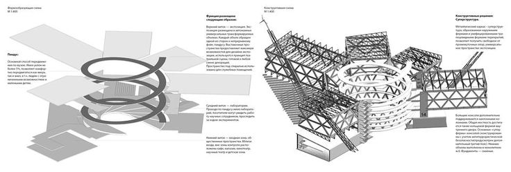 "Competition for the Science and Technology Museum in Tomsk: ARCHSTRUKTURA among 5 finalists. The volumes of the museum premises are strung upon a ""diaphragm pivot"", its nucleus being the circular yard territory. 2015 Authors: Anton Nagavitsyn Olga Rachkovskaya Marina Kalashnikova Eugene Sergeeva Pablo Pukhno Svetlana Makarova Vlad Ryabov Suren Meliksetyan"