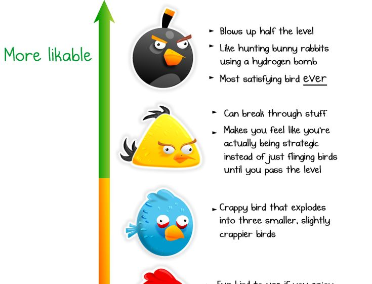 The Likability of Angry Birds - The OatmealLikeable, Funny Stuff, Angry Birds, Cool Stuff