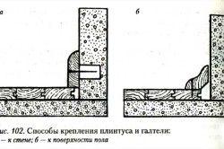 Способы крепления плинтуса и галтели