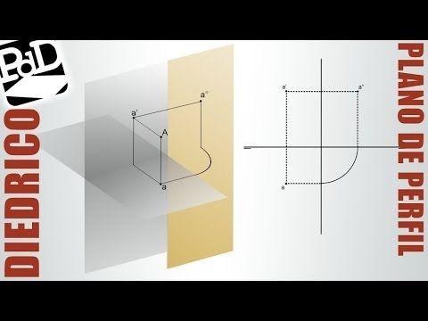 Representación del plano de perfil en Sistema Diédrico.