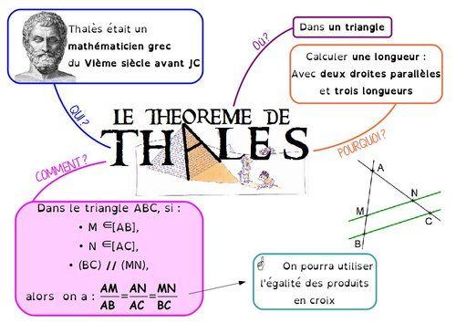 Théorème de Thalès, en 4ème | Théorème de thalès, Leçon de ...