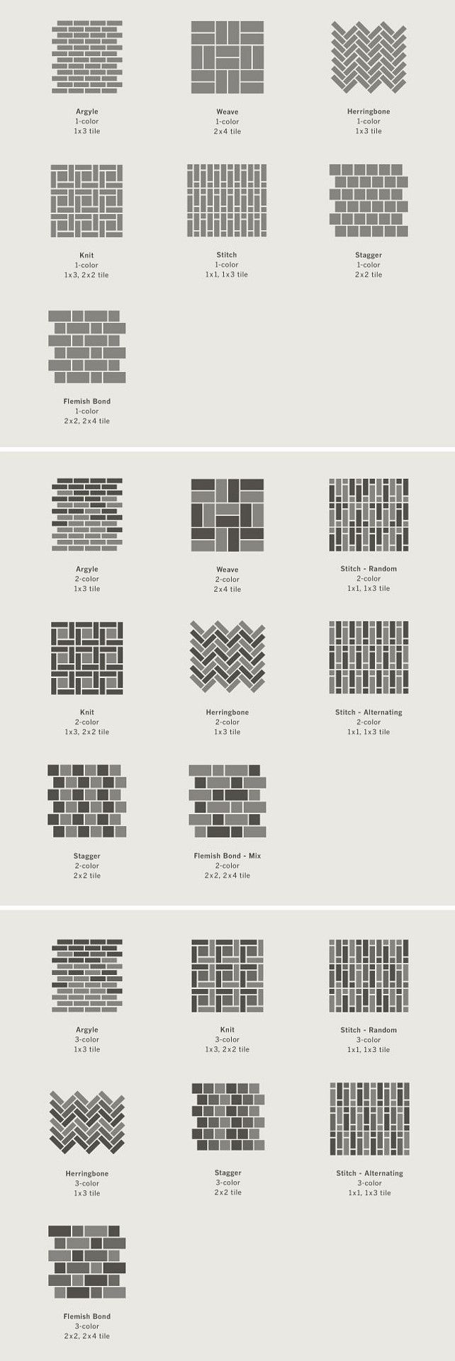 Tiling Layout Patterns. Tile Layout. Tiling Layout Ideas. Great ideas for backsplash or bathroom floor design. Tiling Layout Patterns: Argyle, weave, herringbone, knit, stitch, stagger, Flemish Bond. Tapestry Collection - Heath Ceramics layout concepts