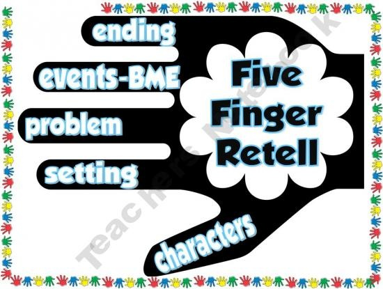 Five Finger Retell Poster Related Keywords Suggestions