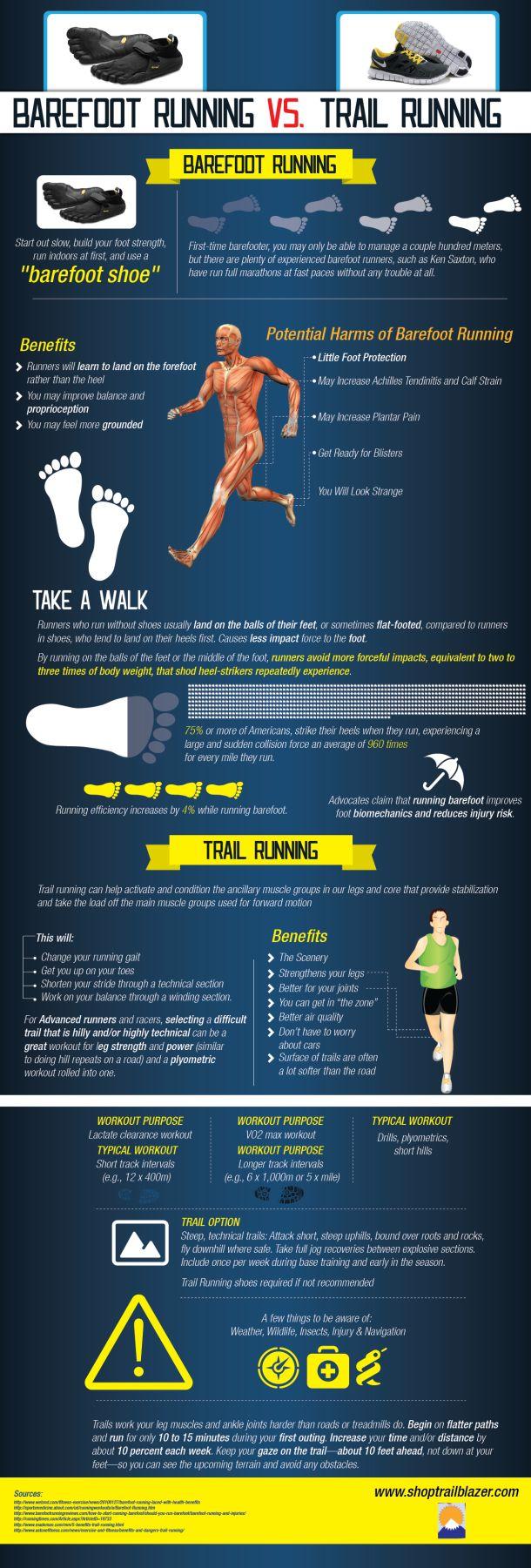 Barefoot Running vs. Trail Running[INFOGRAPHIC]