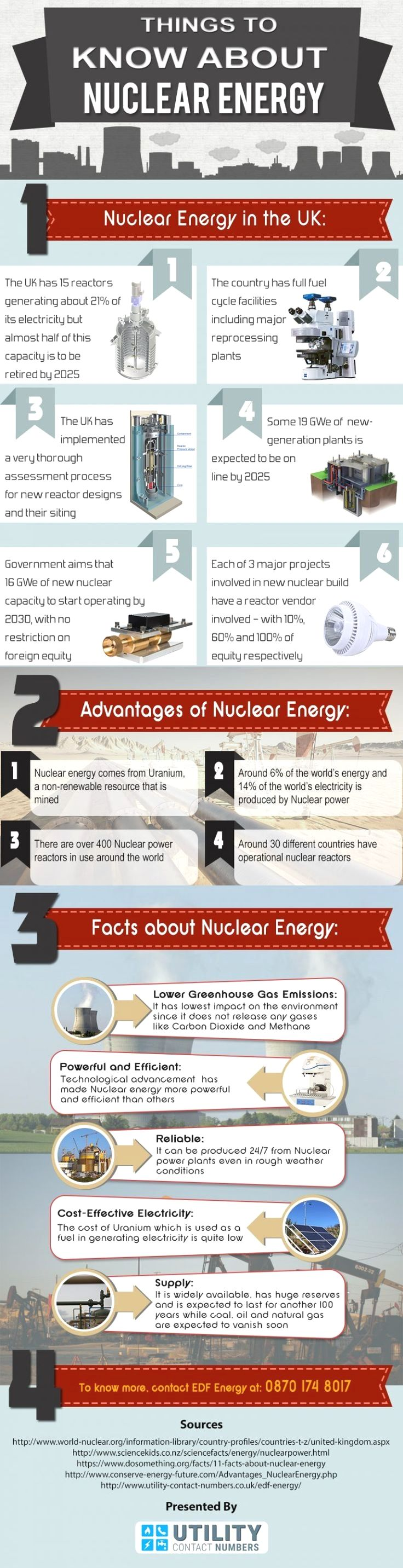 27 Best Nuclear Power Images On Pinterest Electricity Generation Chemwiki Click Visit Link For More Details
