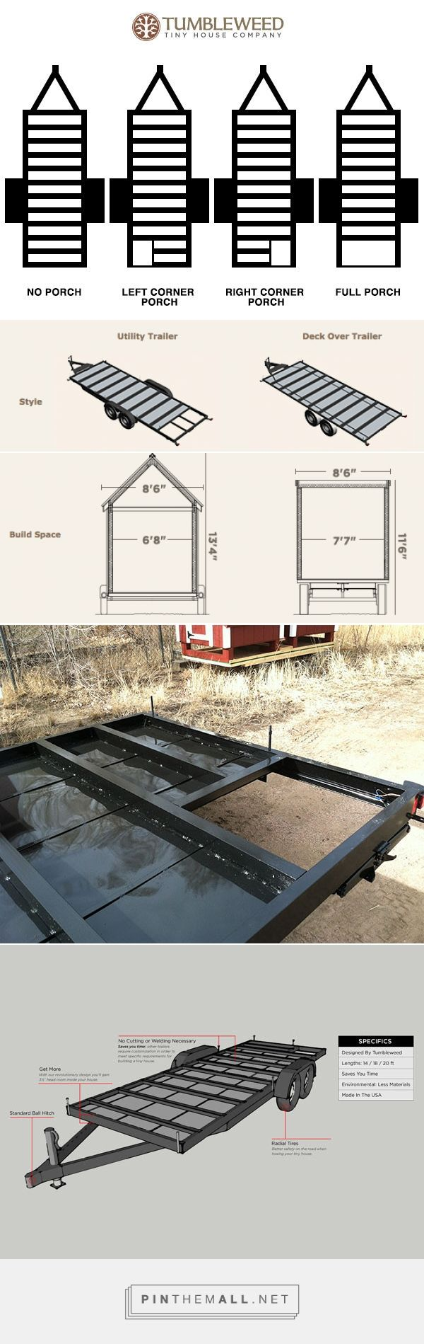 Tumbleweed Trailers to Build your Tiny House on.