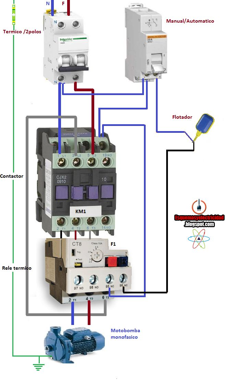 Esquemas eléctricos: arranque motobomba monofasica manual automatico y ...